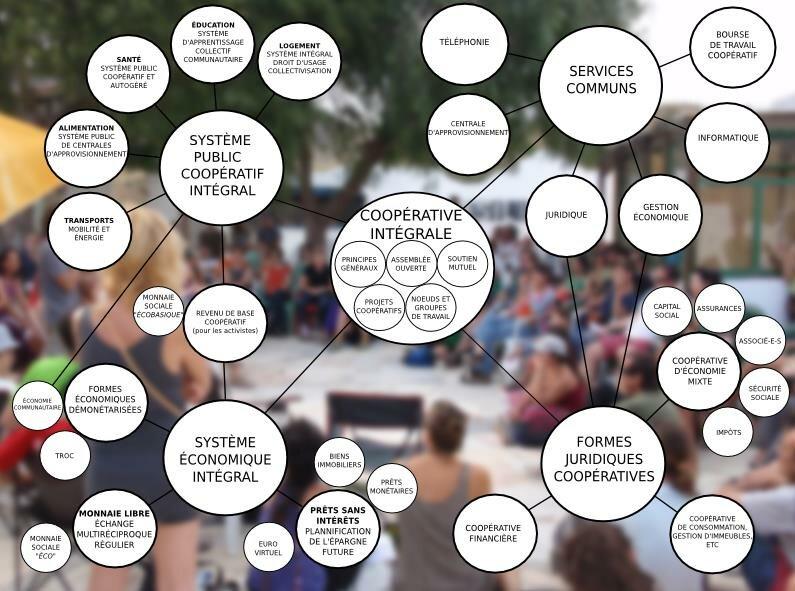 ARTICLE et VIDÉO : La coopérative intégrale catalane, réponse à la crise et construction d'une autre société